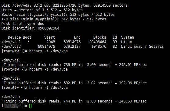 SSD HD I/O